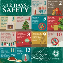 Holiday Decorating Safety