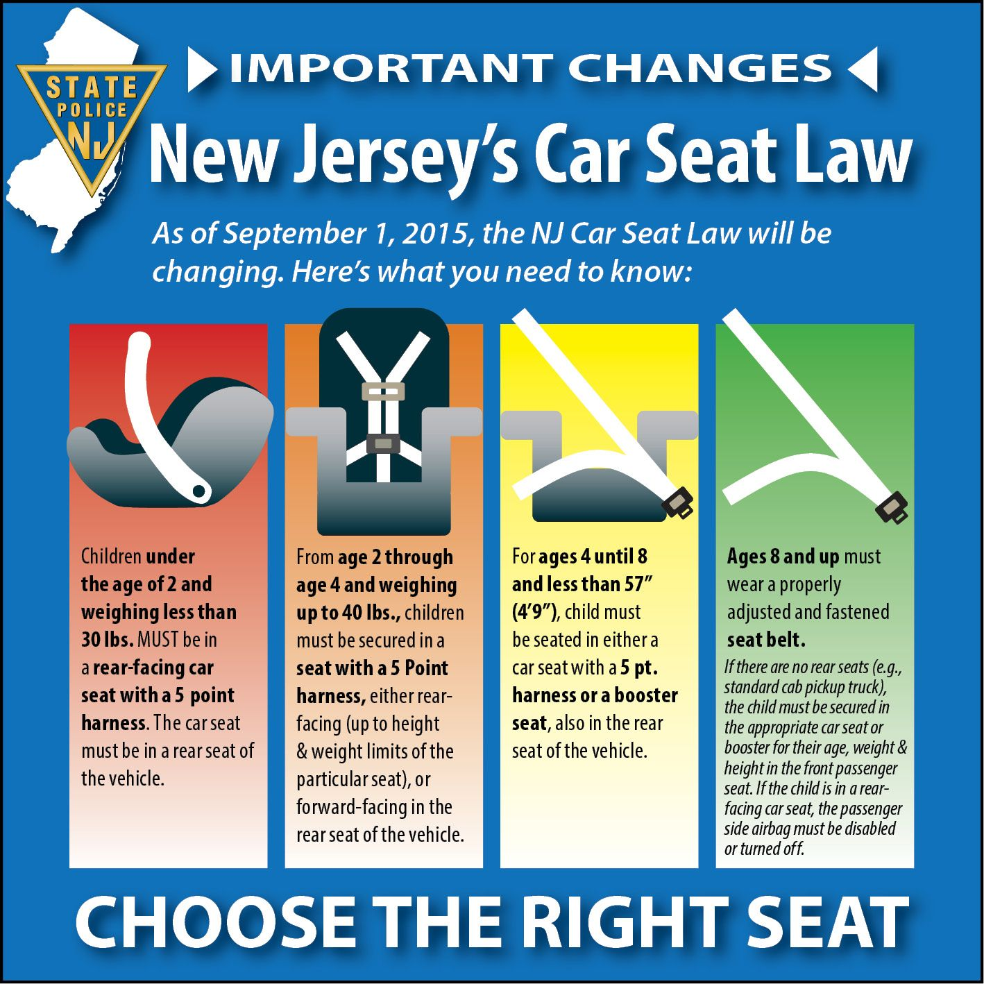 The New, New Jersey Car Seat Laws | dham Fire Departt