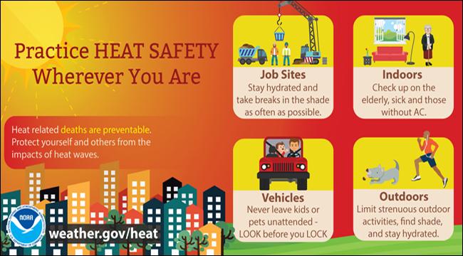 weather-gov-heat-graphi